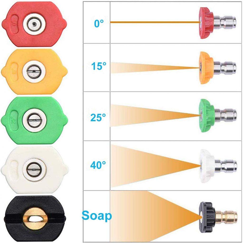 pressure washer spray nozzles